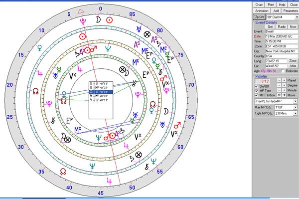 Natasha Richardson Horoscope
