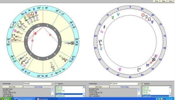 donald trump 360 90 degree chart 600x344
